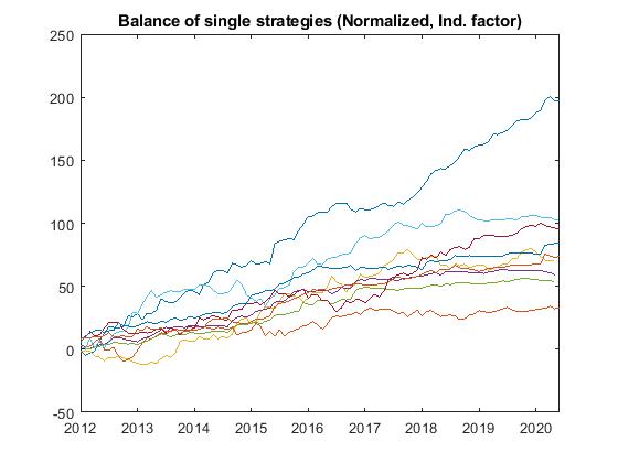 belkaminer balance single strategies norm ind - BelkaMiner