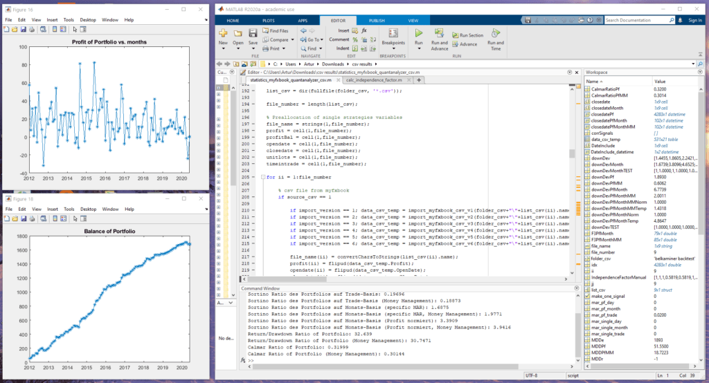 Analysis of Expert Advisor backtests with Matlab
