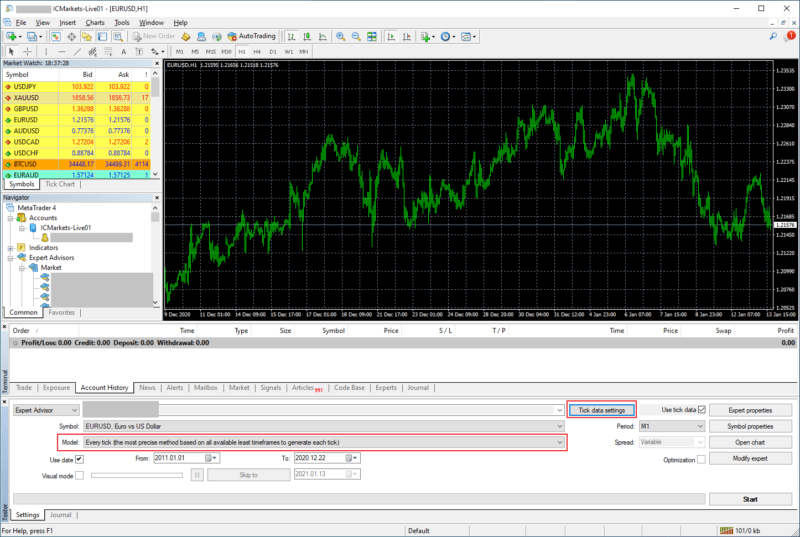 MetaTrader 4 Strategy Tester 02 - How to Backtest Expert Advisors the Right Way