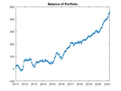 r factor ea balance portfolio - R Factor EA