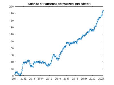 r factor ea balance portfolio norm ind - R Factor EA